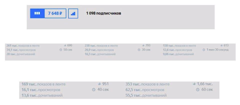 Яндекс_дзен